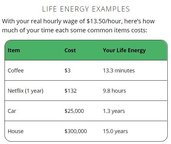 YMYL Life Energy Examples